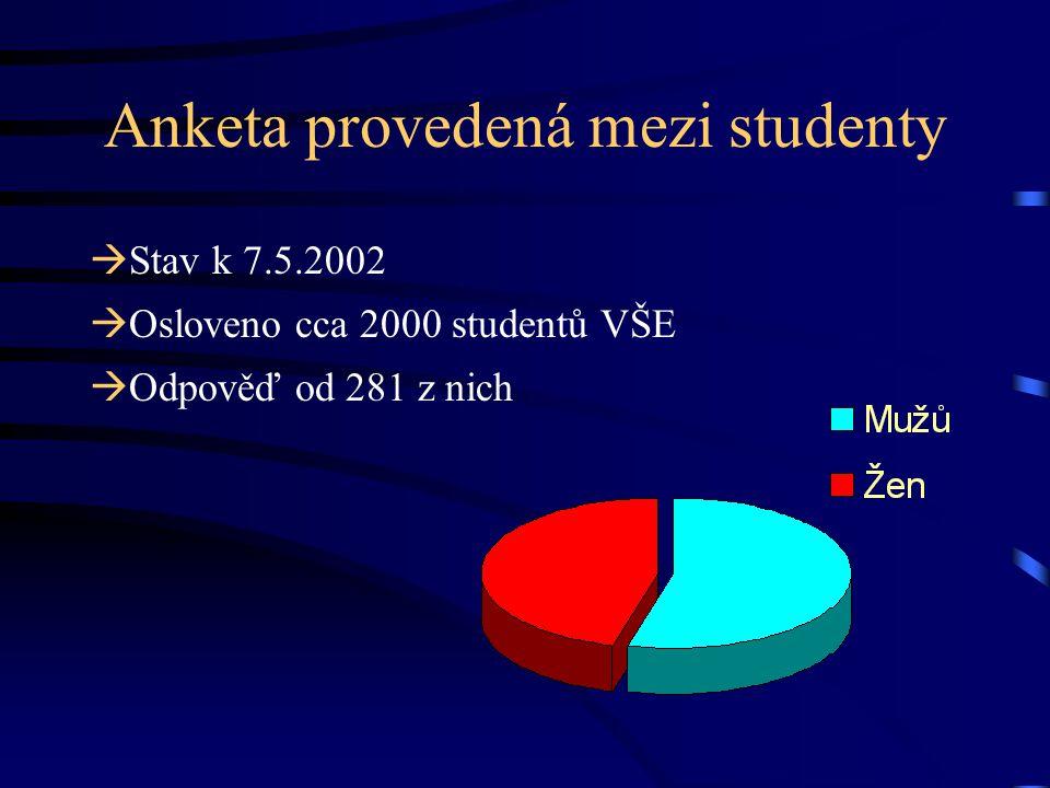 Anketa provedená mezi studenty  Stav k 7.5.2002  Osloveno cca 2000 studentů VŠE  Odpověď od 281 z nich