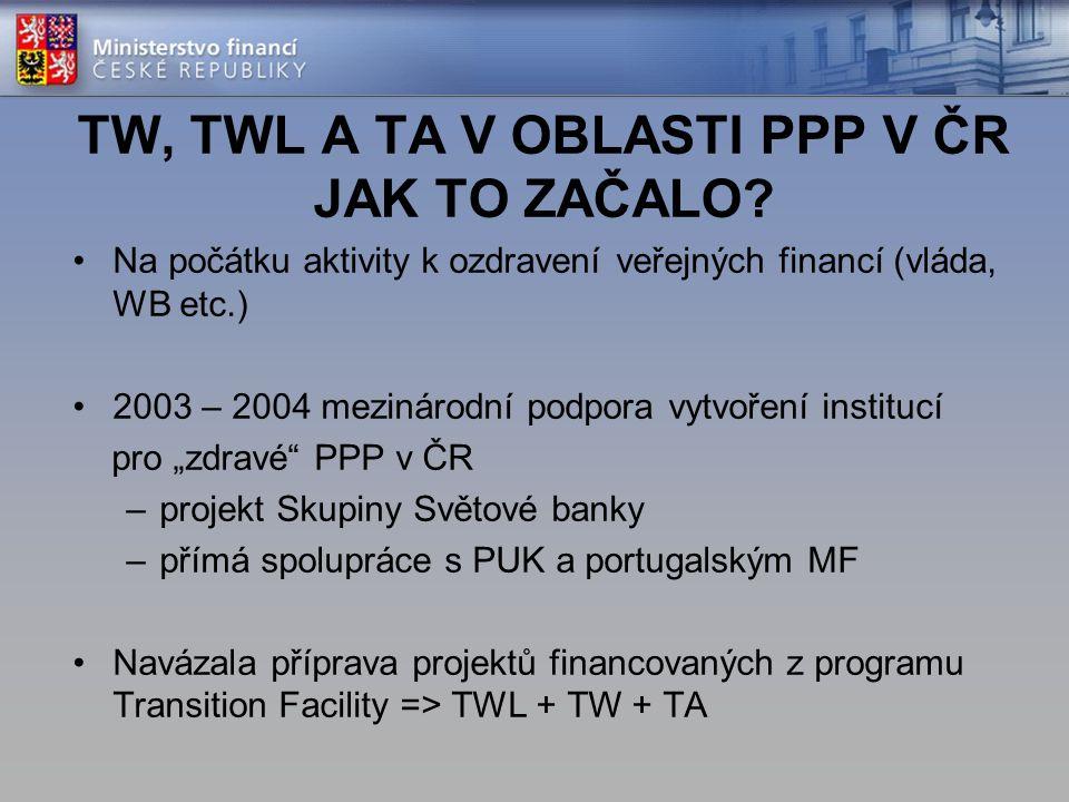 TW, TWL A TA V OBLASTI PPP V ČR JAK TO ZAČALO? Na počátku aktivity k ozdravení veřejných financí (vláda, WB etc.) 2003 – 2004 mezinárodní podpora vytv