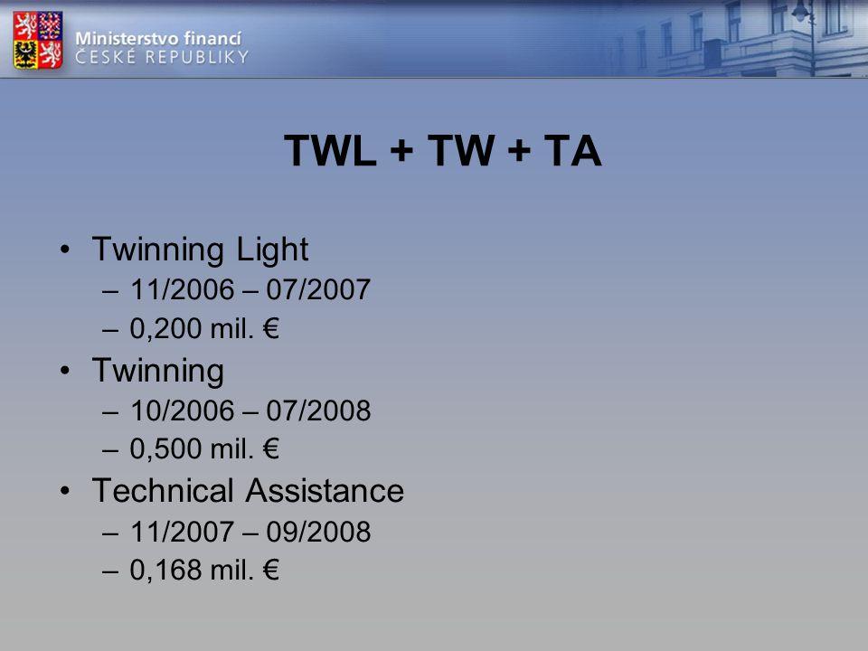 TWL + TW + TA Twinning Light –11/2006 – 07/2007 –0,200 mil. € Twinning –10/2006 – 07/2008 –0,500 mil. € Technical Assistance –11/2007 – 09/2008 –0,168