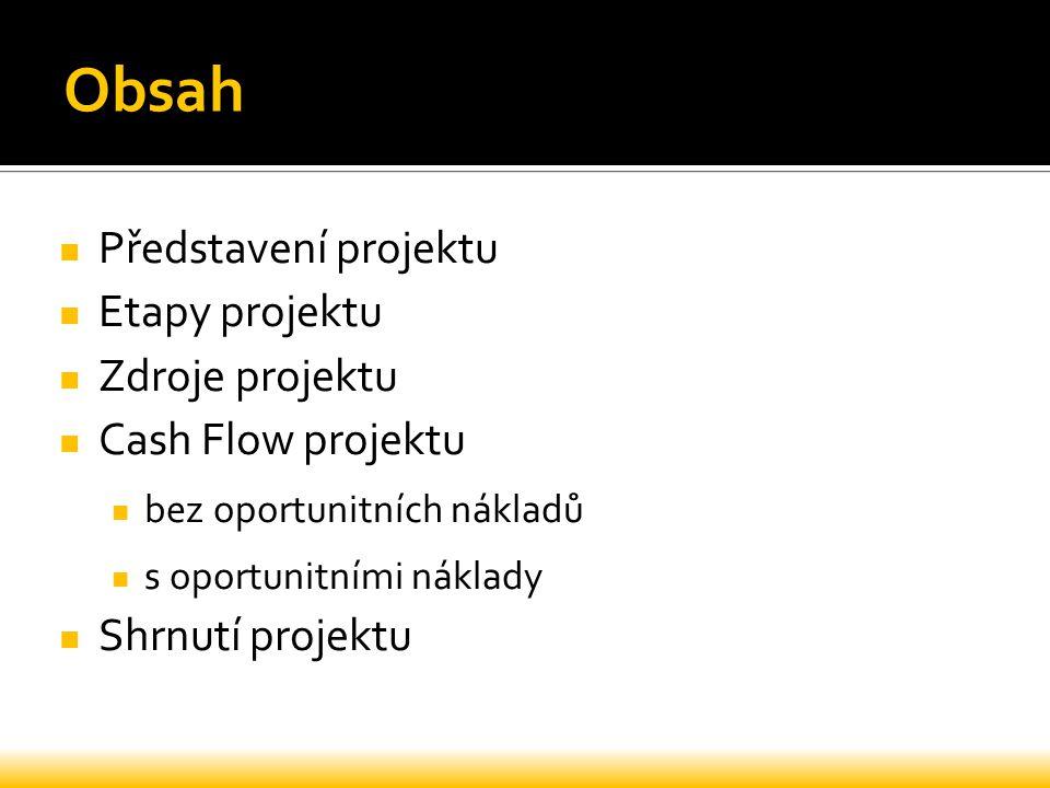 Obsah Představení projektu Etapy projektu Zdroje projektu Cash Flow projektu bez oportunitních nákladů s oportunitními náklady Shrnutí projektu