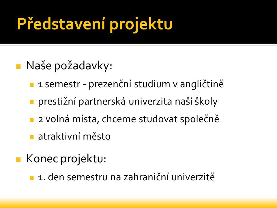 Představení projektu Naše požadavky: 1 semestr - prezenční studium v angličtině prestižní partnerská univerzita naší školy 2 volná místa, chceme studovat společně atraktivní město Konec projektu: 1.