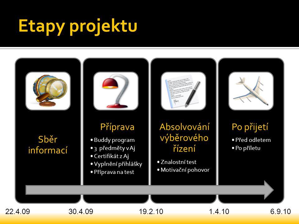 Etapy projektu Sběr informací Příprava Buddy program 3 předměty v Aj Certifikát z Aj Vyplnění přihlášky Příprava na test Absolvování výběrového řízení