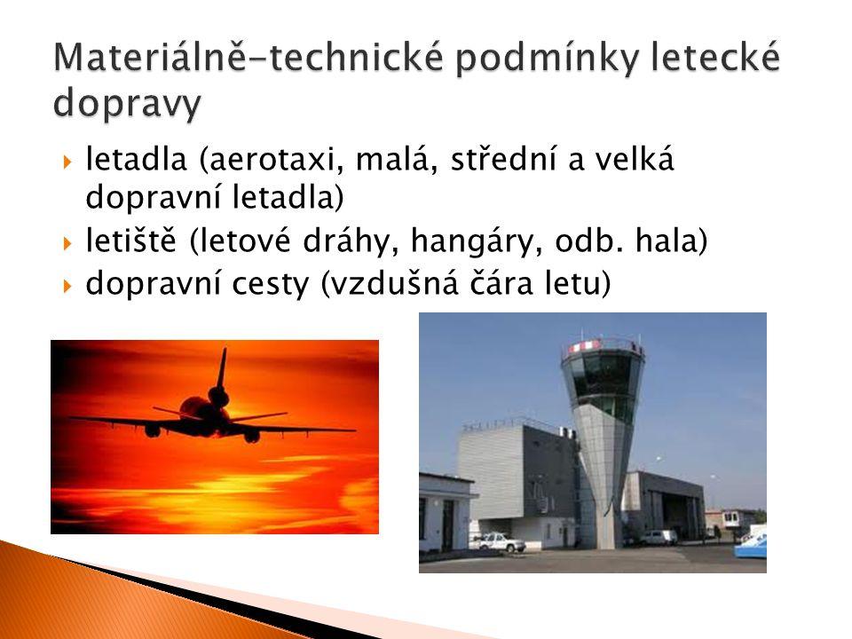  letadla (aerotaxi, malá, střední a velká dopravní letadla)  letiště (letové dráhy, hangáry, odb. hala)  dopravní cesty (vzdušná čára letu)