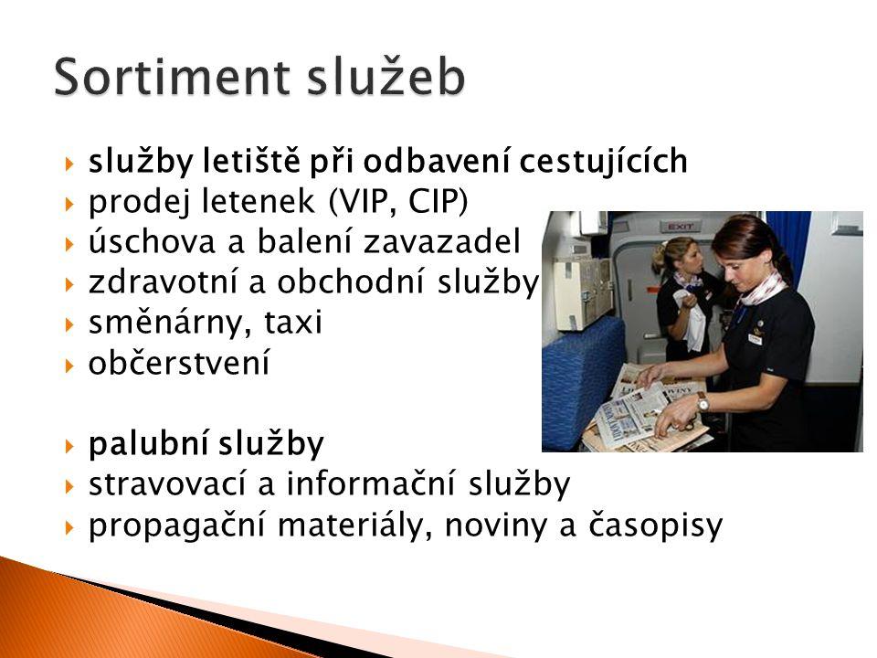  služby letiště při odbavení cestujících  prodej letenek (VIP, CIP)  úschova a balení zavazadel  zdravotní a obchodní služby  směnárny, taxi  ob