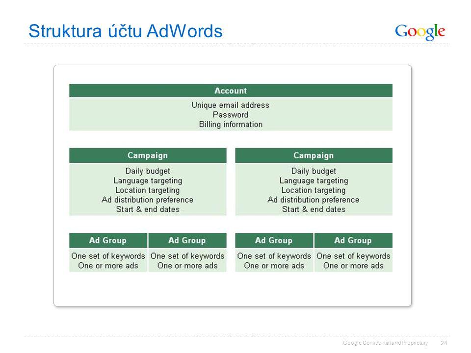 Google Confidential and Proprietary 24 Struktura účtu AdWords