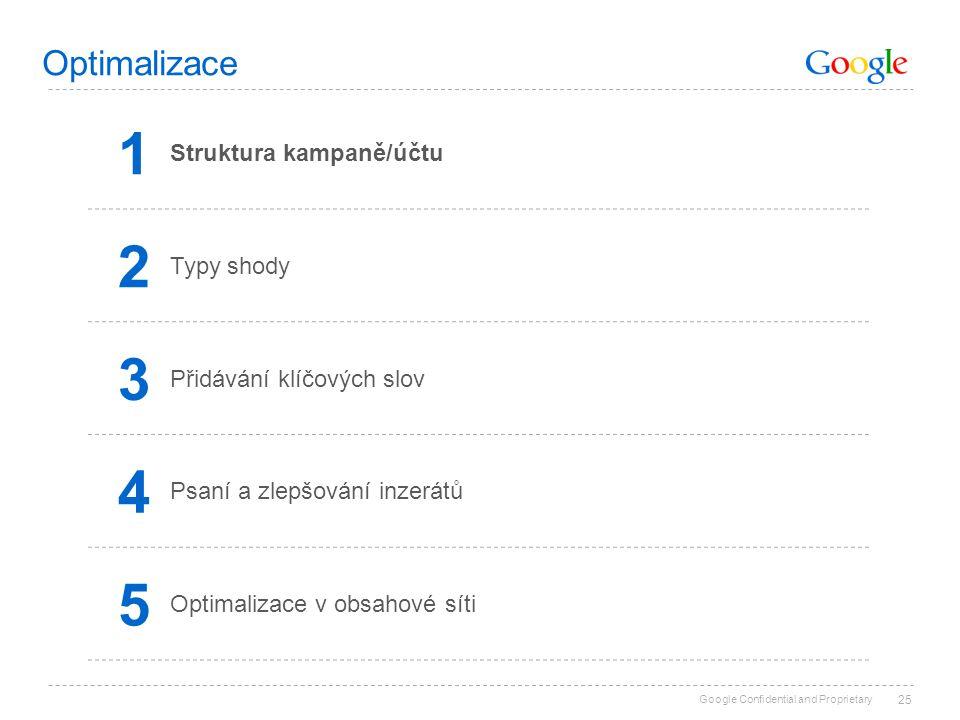 Google Confidential and Proprietary 25 Optimalizace 1 Struktura kampaně/účtu 2 Typy shody 3 Přidávání klíčových slov 4 Psaní a zlepšování inzerátů 5 O