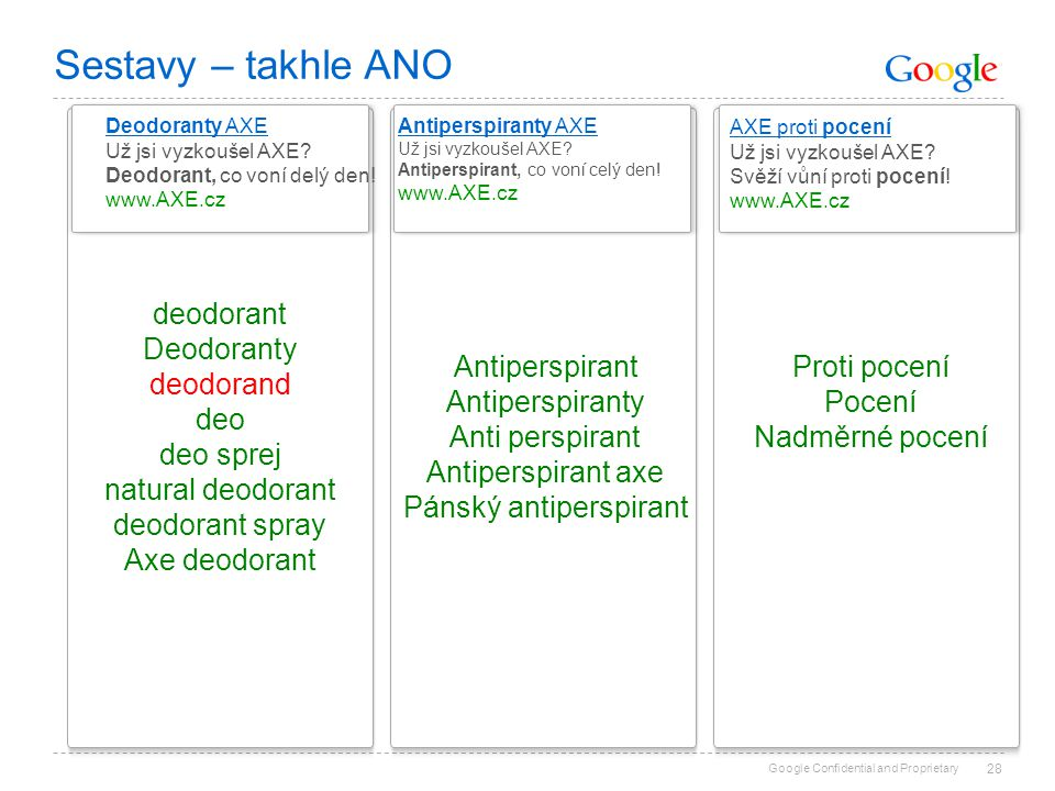 Google Confidential and Proprietary 28 deodorant Deodoranty deodorand deo deo sprej natural deodorant deodorant spray Axe deodorant Sestavy – takhle A