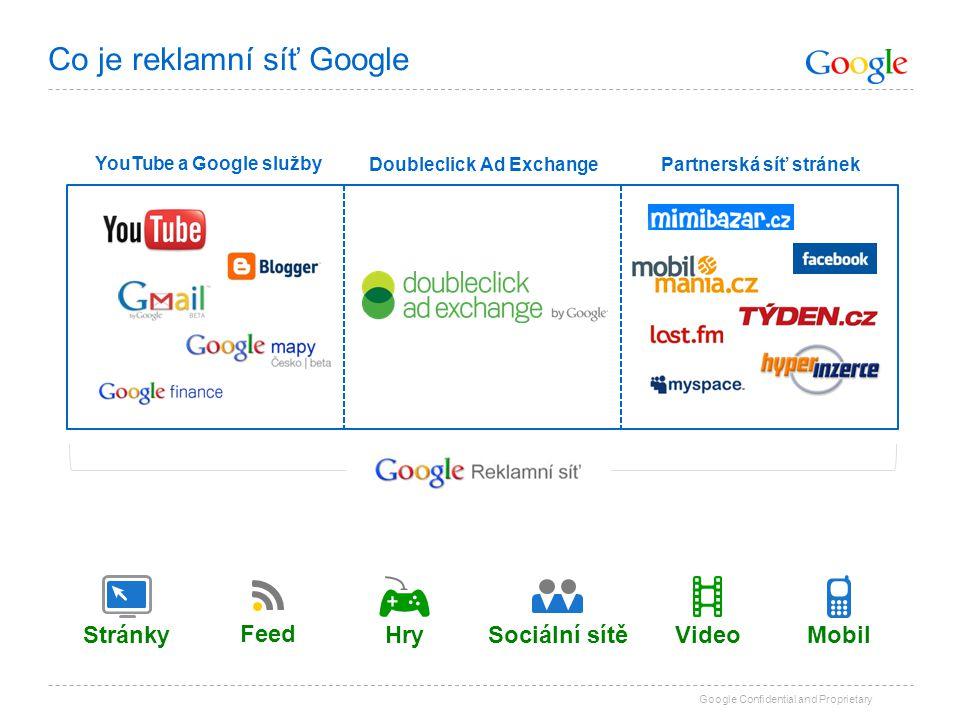 Google Confidential and Proprietary Co je reklamní síť Google YouTube a Google služby Doubleclick Ad ExchangePartnerská síť stránek Stránky Hry Sociál