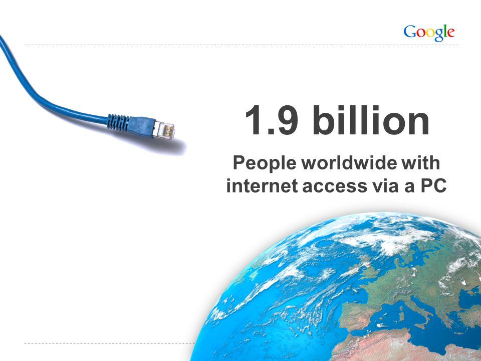 Google Confidential and Proprietary Remarketing 97% nových návštěvníků stránek nekonvertuje při první návštěvě vašeho webu.