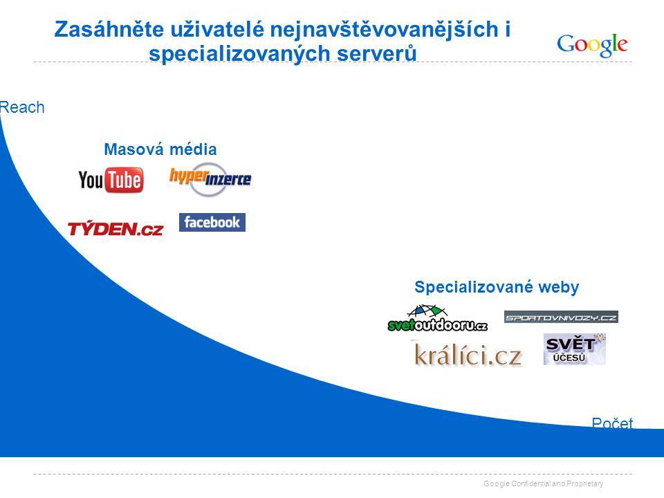 Google Confidential and Proprietary Flexible site placement; targeting options #1 Online Advertising Network Masová média Specializované weby Počet st