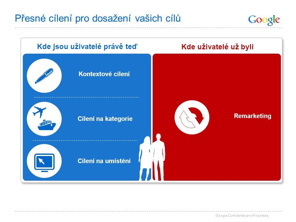 Google Confidential and Proprietary Přesné cílení pro dosažení vašich cílů Kontextové cílení Cílení na umístění Remarketing Kde jsou uživatelé právě t