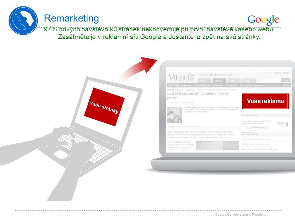 Google Confidential and Proprietary Remarketing 97% nových návštěvníků stránek nekonvertuje při první návštěvě vašeho webu. Zasáhněte je v reklamní sí