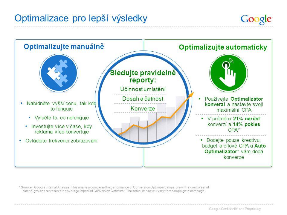 Google Confidential and Proprietary Optimalizace pro lepší výsledky Optimalizujte automaticky Používejte Optimalizátor konverzí a nastavte svoji maxim