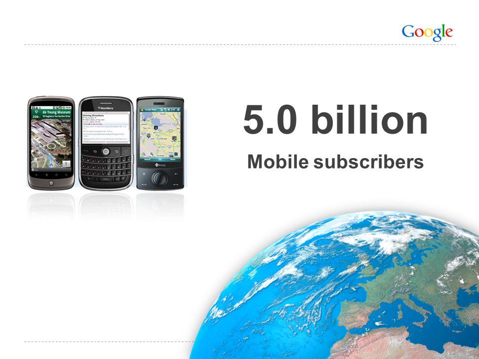 Google Confidential and Proprietary 4.0 billion+ searches per day globally