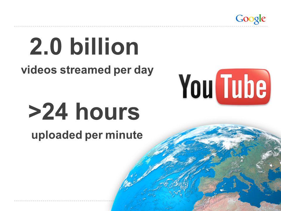 Google Confidential and Proprietary Co je reklamní síť Google YouTube a Google služby Doubleclick Ad ExchangePartnerská síť stránek Stránky Hry Sociální sítě Video Feed Mobil
