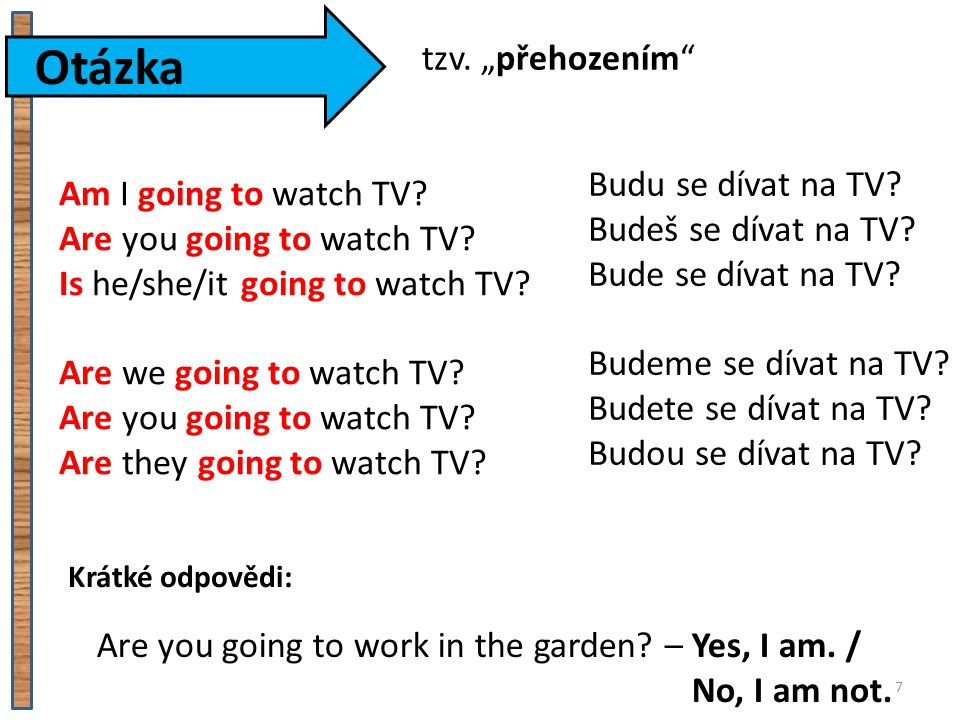 "Otázka tzv. ""přehozením"" Am I going to watch TV? Are you going to watch TV? Is he/she/it going to watch TV? Are we going to watch TV? Are you going to"