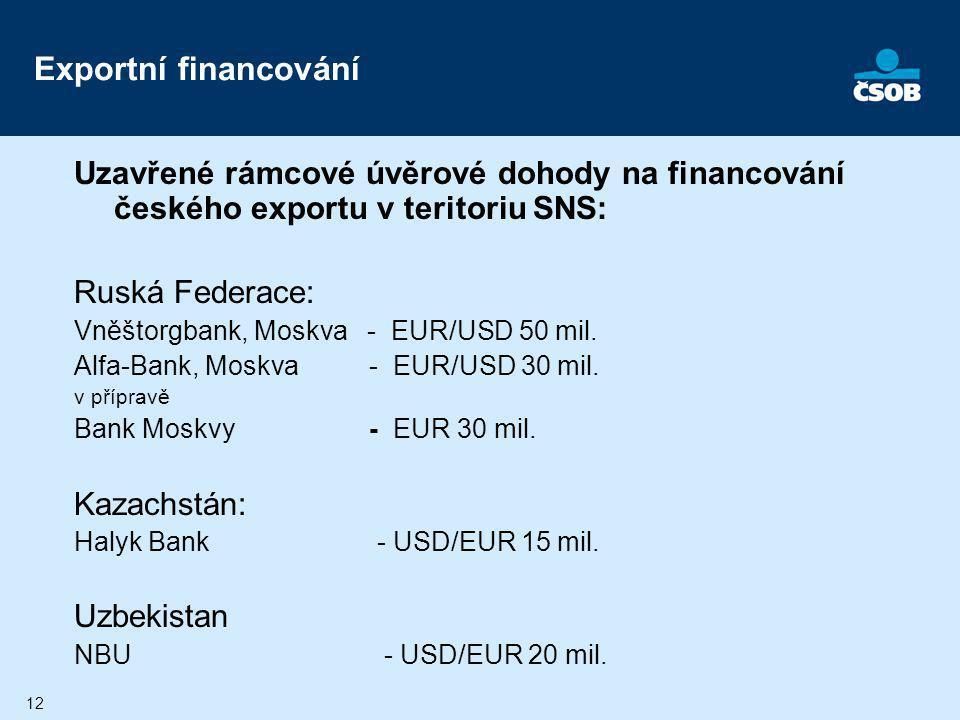 12 Exportní financování Uzavřené rámcové úvěrové dohody na financování českého exportu v teritoriu SNS: Ruská Federace: Vněštorgbank, Moskva - EUR/USD