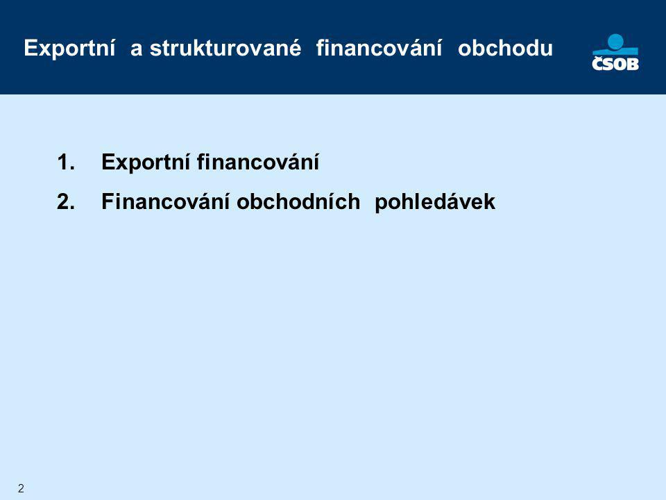 13 Exportní financování Shrnutí: Vývozní odběratelský úvěr je výhodná a bezpečná forma financování vývozu klienta-vývozce Vývozce dostává zaplaceno ihned po dodávce Dovozci se poskytuje odklad splátek jistiny (první splátka 6 měsíců od ukončení dodávek, resp.