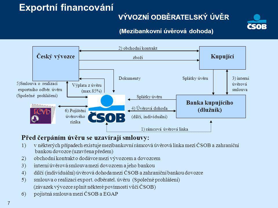 8 Exportní financování VÝVOZNÍ ODBĚRATELSKÝ ÚVĚR (Přímý úvěr kupujícímu) Před čerpáním úvěru se uzavírají smlouvy: 1) obchodní kontrakt mezi vývozcem a dovozcem 2) smlouva o zajištění úvěru mezi dovozcem a jeho bankou (ručitelem) a vystavení záruky v/p ČSOB 3) úvěrová dohoda mezi ČSOB (věřitelem) a zahraničním dovozcem (dlužníkem) 4) smlouva o realizaci export.