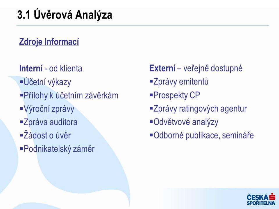 Zdroje Informací Interní - od klienta  Účetní výkazy  Přílohy k účetním závěrkám  Výroční zprávy  Zpráva auditora  Žádost o úvěr  Podnikatelský
