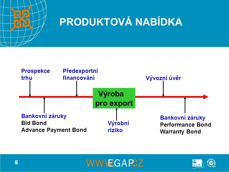 8 PRODUKTOVÁ NABÍDKA Výroba pro export Prospekce trhu Předexportní financování Bankovní záruky Bid Bond Advance Payment Bond Výrobní riziko Vývozní úvěr Bankovní záruky Performance Bond Warranty Bond