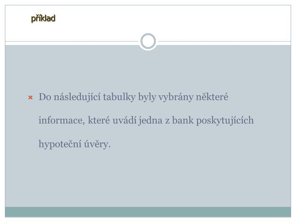 příklad DDo následující tabulky byly vybrány některé informace, které uvádí jedna z bank poskytujících hypoteční úvěry.