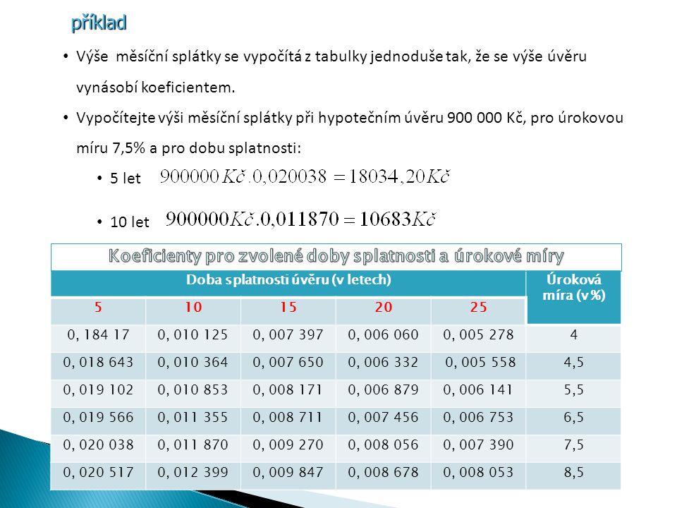 příklad Výše měsíční splátky se vypočítá z tabulky jednoduše tak, že se výše úvěru vynásobí koeficientem. Vypočítejte výši měsíční splátky při hypoteč