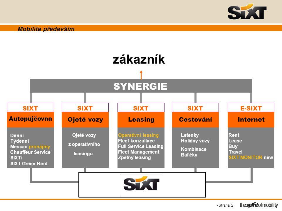 Strana 2 SYNERGIE Rent Lease Buy Travel SIXT MONITOR new Letenky Holiday vozy Kombinace Balíčky Operativní leasing Fleet konzultace Full Service Leasi