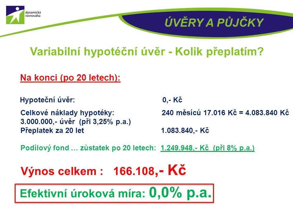 ÚVĚRY A PŮJČKY Variabilní hypotéční úvěr - Kolik přeplatím.