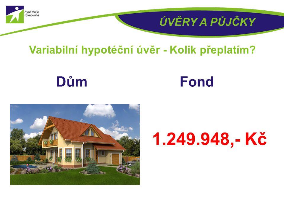 ÚVĚRY A PŮJČKY Variabilní hypotéční úvěr - Kolik přeplatím? Dům Fond 1.249.948,- Kč