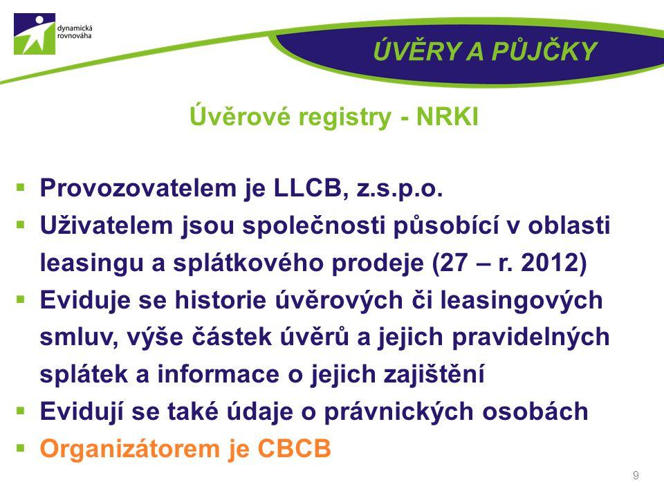 ÚVĚRY A PŮJČKY  Provozovatelem je LLCB, z.s.p.o.