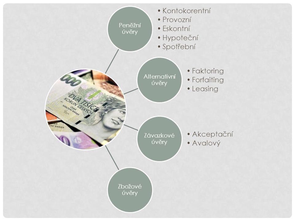 Peněžní úvěry Kontokorentní Provozní Eskontní Hypoteční Spotřební Alternativní úvěry Faktoring Forfaiting Leasing Závazkové úvěry Akceptační Avalový Z