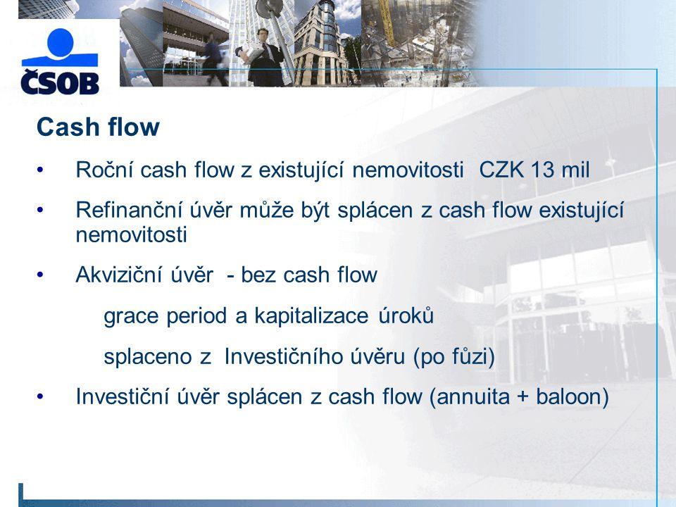 Cash flow Roční cash flow z existující nemovitosti CZK 13 mil Refinanční úvěr může být splácen z cash flow existující nemovitosti Akviziční úvěr - bez cash flow grace period a kapitalizace úroků splaceno z Investičního úvěru (po fůzi) Investiční úvěr splácen z cash flow (annuita + baloon)