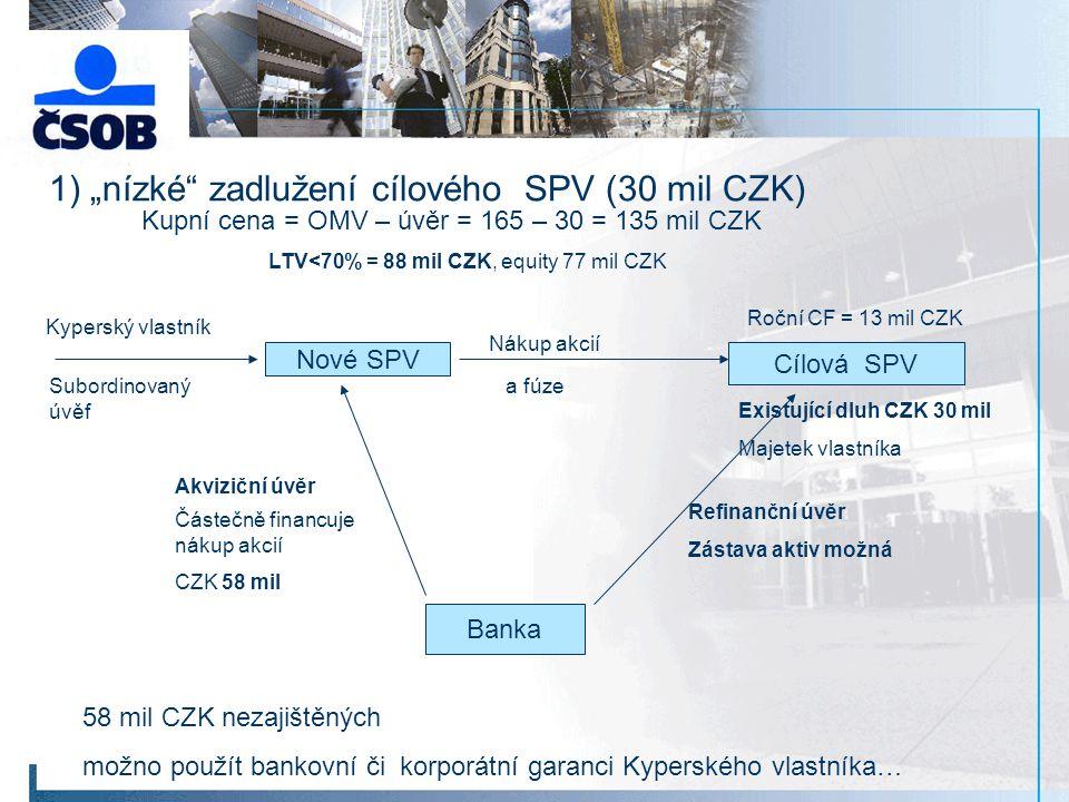 """2) """"Vyšší zadlužení cílového SPV (80 mil CZK) Banka Cílová SPV Nové SPV Kyperský vlastník Subordinovaný úvěr Nákup akcií a fúze Refinanční úvěr Zástava aktiv možná Existující dluh CZK 80 mil Majetek vlastníka Kupní cena = OMV – úvěr = 165 – 80 = 85 mil CZK LTV<70% = 88 mil CZK, equity 77 mil CZK Roční CF = 13 mil CZK Částečně financuje nákup akcií CZK 8 mil Čím vyšší """"refinanční linka tím lépe pro financující banku – může kontrolovat cash flow + zajištění 8 mil CZK nezajištěných Akviziční úvěr"""