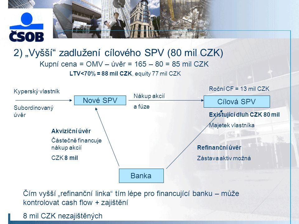 """2) """"Vyšší"""" zadlužení cílového SPV (80 mil CZK) Banka Cílová SPV Nové SPV Kyperský vlastník Subordinovaný úvěr Nákup akcií a fúze Refinanční úvěr Zásta"""