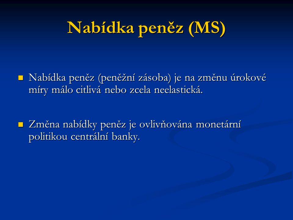 Nabídka peněz (MS) Nabídka peněz (peněžní zásoba) je na změnu úrokové míry málo citlivá nebo zcela neelastická. Nabídka peněz (peněžní zásoba) je na z