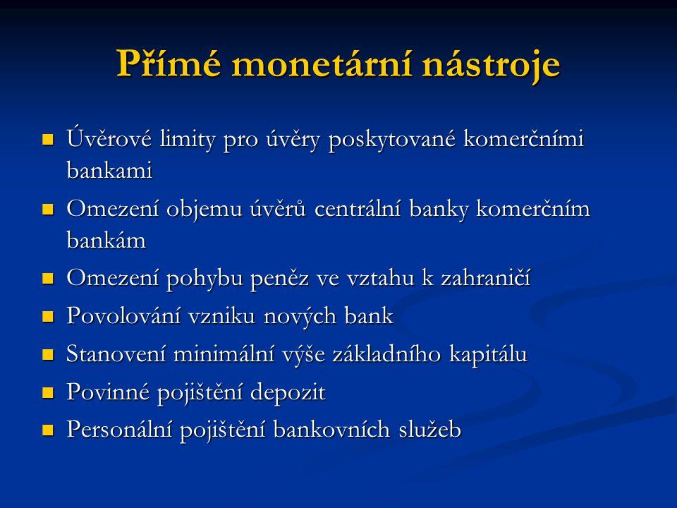 Přímé monetární nástroje Úvěrové limity pro úvěry poskytované komerčními bankami Úvěrové limity pro úvěry poskytované komerčními bankami Omezení objem