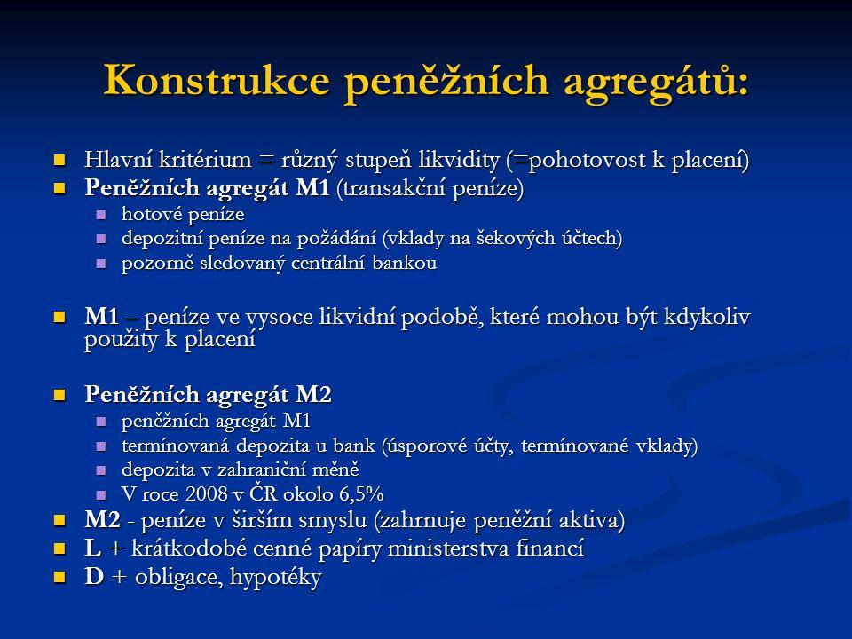 Konstrukce peněžních agregátů: Hlavní kritérium = různý stupeň likvidity (=pohotovost k placení) Hlavní kritérium = různý stupeň likvidity (=pohotovos