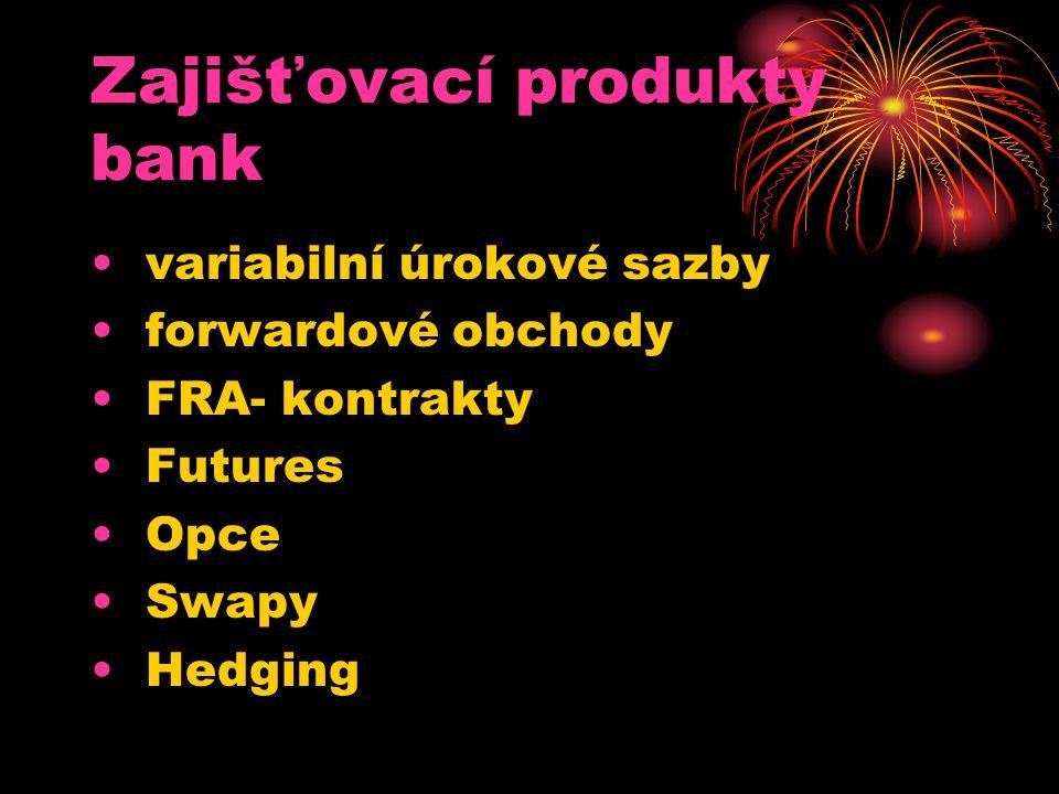 Zajišťovací produkty bank variabilní úrokové sazby forwardové obchody FRA- kontrakty Futures Opce Swapy Hedging