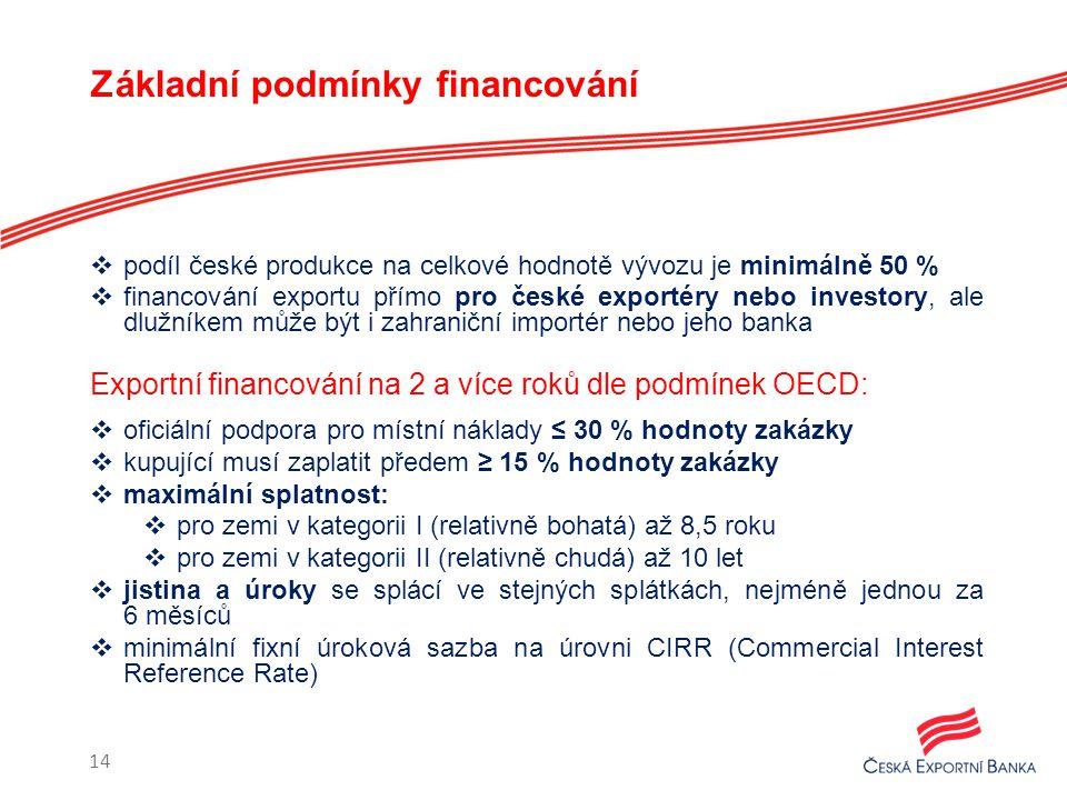 Základní podmínky financování  podíl české produkce na celkové hodnotě vývozu je minimálně 50 %  financování exportu přímo pro české exportéry nebo investory, ale dlužníkem může být i zahraniční importér nebo jeho banka Exportní financování na 2 a více roků dle podmínek OECD:  oficiální podpora pro místní náklady ≤ 30 % hodnoty zakázky  kupující musí zaplatit předem ≥ 15 % hodnoty zakázky  maximální splatnost:  pro zemi v kategorii I (relativně bohatá) až 8,5 roku  pro zemi v kategorii II (relativně chudá) až 10 let  jistina a úroky se splácí ve stejných splátkách, nejméně jednou za 6 měsíců  minimální fixní úroková sazba na úrovni CIRR (Commercial Interest Reference Rate) 14