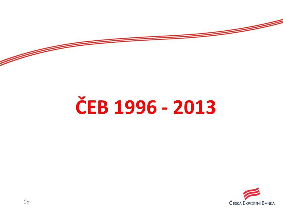 ČEB 1996 - 2013 15