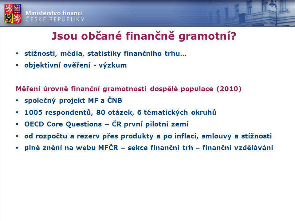 Jsou občané finančně gramotní?  stížnosti, média, statistiky finančního trhu…  objektivní ověření - výzkum Měření úrovně finanční gramotnosti dospěl