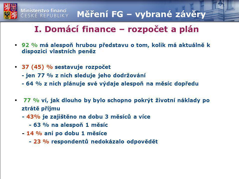 I. Domácí finance – rozpočet a plán Měření FG – vybrané závěry  92 % má alespoň hrubou představu o tom, kolik má aktuálně k dispozici vlastních peněz