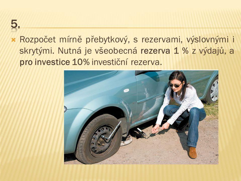  Rozpočet mírně přebytkový, s rezervami, výslovnými i skrytými. Nutná je všeobecná rezerva 1 % z výdajů, a pro investice 10% investiční rezerva.