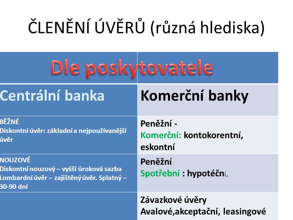 ČLENĚNÍ ÚVĚRŮ (různá hlediska) Centrální bankaKomerční banky BĚŽNÉ Diskontní úvěr: základní a nejpoužívanější úvěr Peněžní - Komerční: kontokorentní,