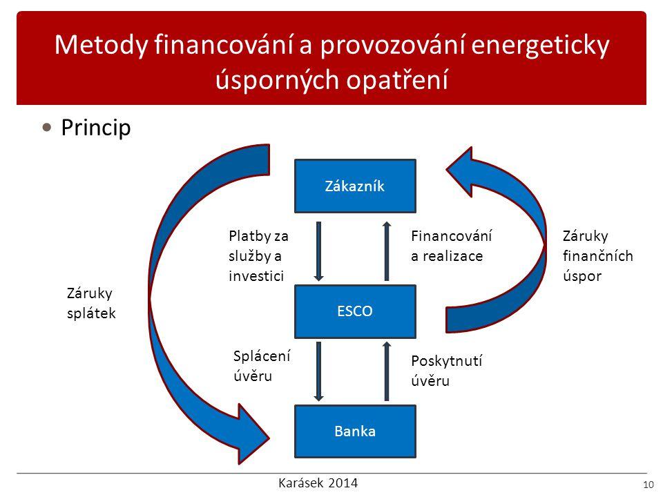 Karásek 2014 Metody financování a provozování energeticky úsporných opatření 10 Princip Financování a realizace Poskytnutí úvěru Zákazník ESCO Banka P
