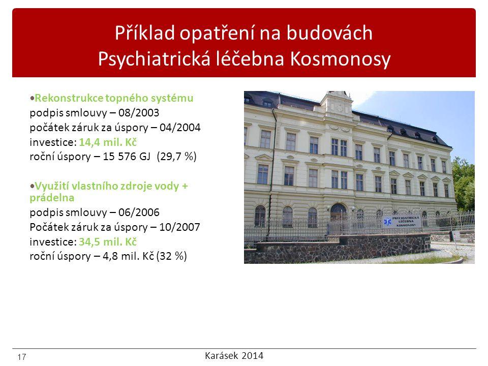 Karásek 2014 Příklad opatření na budovách Psychiatrická léčebna Kosmonosy Rekonstrukce topného systému podpis smlouvy – 08/2003 počátek záruk za úspor