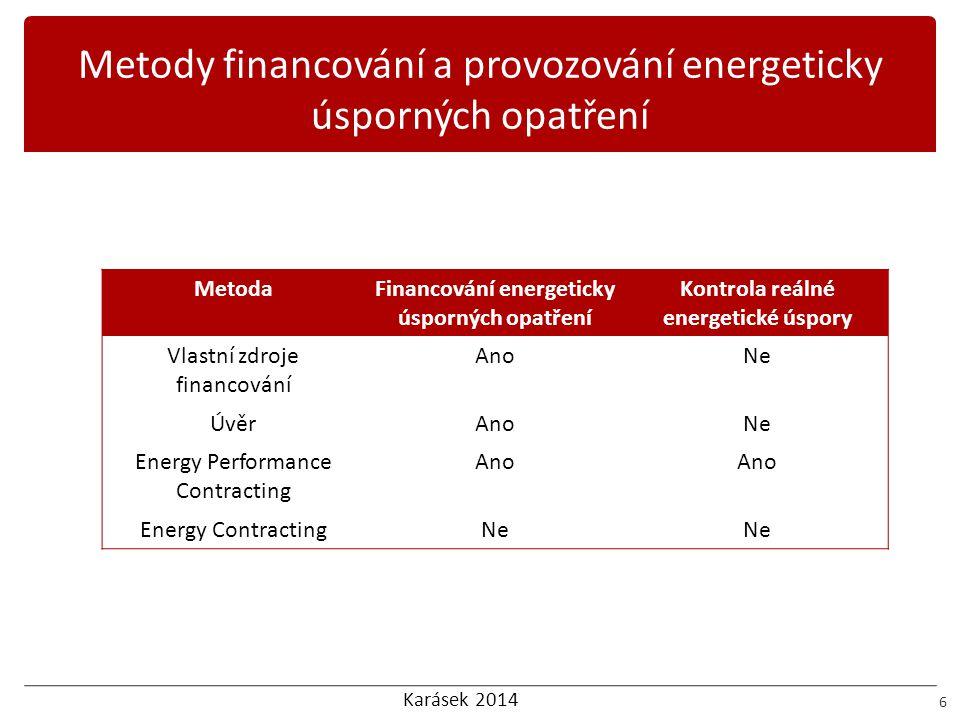 Karásek 2014 Příklad opatření na budovách Psychiatrická léčebna Kosmonosy Rekonstrukce topného systému podpis smlouvy – 08/2003 počátek záruk za úspory – 04/2004 investice: 14,4 mil.