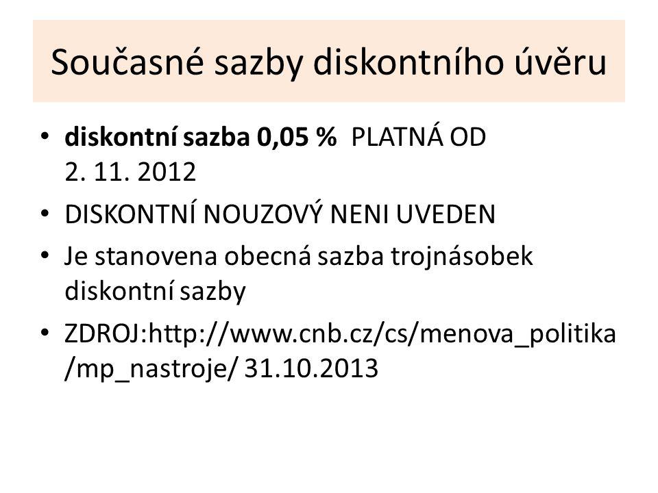 Současné sazby diskontního úvěru diskontní sazba 0,05 % PLATNÁ OD 2.