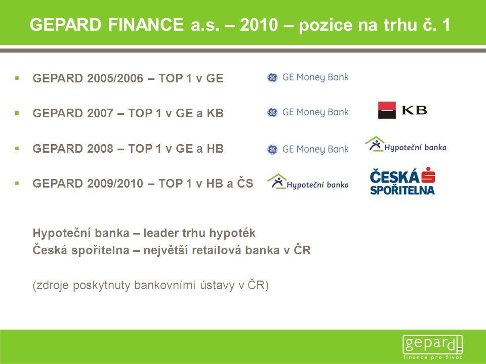 GEPARD FINANCE a.s.– 2010 – pozice na trhu č.